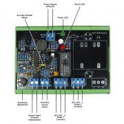 Aquentis 24 Volt LDM terminal layout.